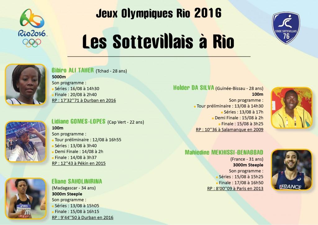 LE STADE SOTTEVILLAIS 76 BIEN REPRÉSENTÉ À RIO